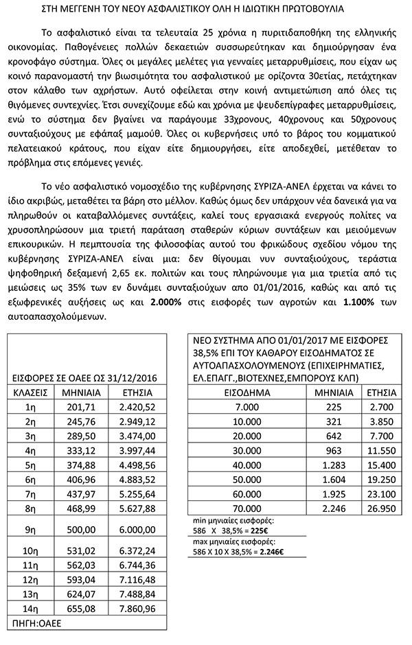 Θεόφιλος Αφουξενίδης, άρθρο, ασφαλιστικό, αντιδήμαρχος, δήμος Αχαρνών