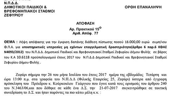 1098240ef4 Ποσό 18.000 ευρώ με απλή απόδειξη και χωρίς παραστατικά διέθεσε από τους  παιδικούς Ζεφυρίου ο Γιώργος Κούρκουλος