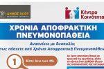 Έλεγχος Χρόνιας Αποφρακτικής Πνευμονοπάθειας, ΧΑΠ